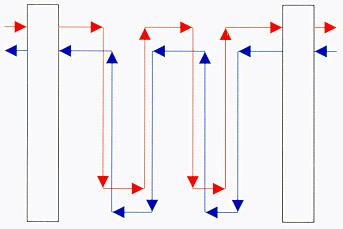 Теплообменник противоток это Уплотнения теплообменника SWEP (Росвеп) GL-265S Северск